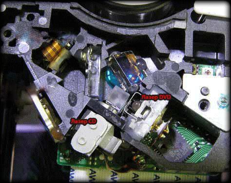 Как сделать cd лазер в домашних условиях